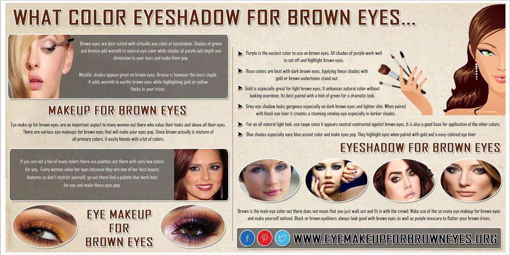 Makeup colours for brown eyes
