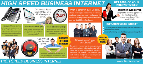 High speed business internet
