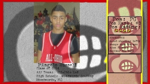 2014 STOCK BOOSTER - #UofL target D'ANGELO RUSSELL http://t.co/gHHj3thh