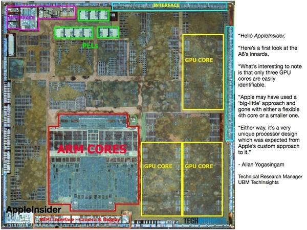 애플이 ISA가지고 MA를 직접 설계했다니......................................  ARMv7기반 커스텀 코어 SGX543MP3로 추정중.