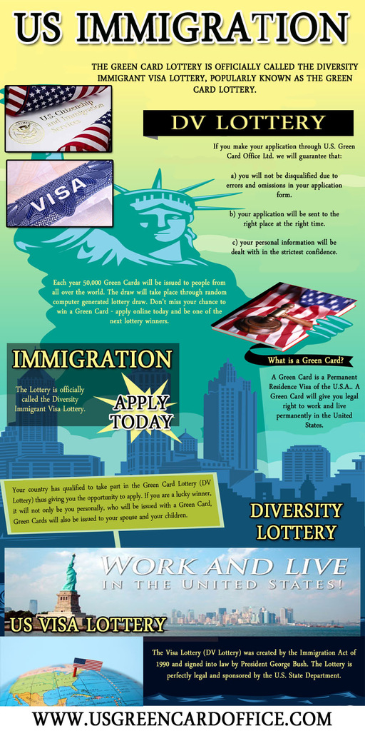 American Immigration Lottery