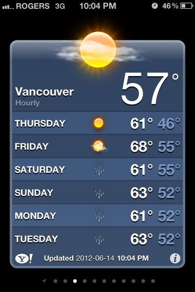 Seriously weather WTF what is it January ?