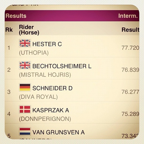 First place for Hester :-) #os2012