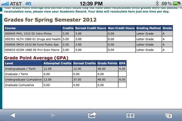 4.0 GPA IN YO FACE!