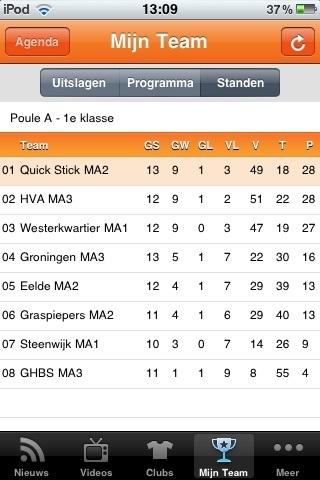Haha we staan eerste? #hockey