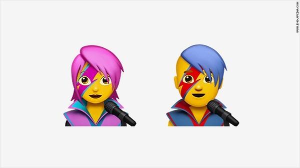 Bästa emojin