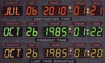weet je nog, back to the future II? de dag in de toekomst waar Doc en  Marty heen gingen? Dat is vandaag #proof: