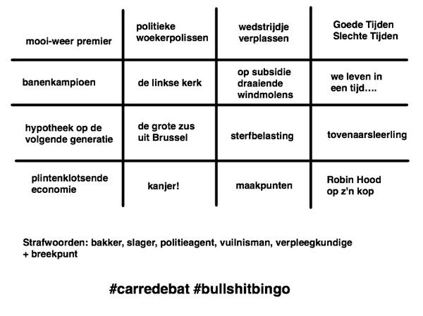 Nieuw debat, nieuwe kaart, nieuwe kansen #bullshitbingo #carredebat