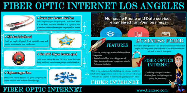 Fiber Optic Internet Los Angeles